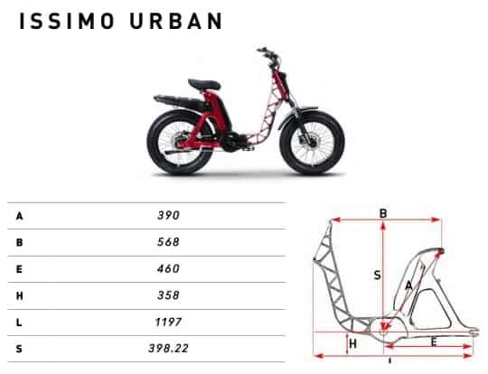 fantic issimo urban sahkopyora mitat 540x414 1
